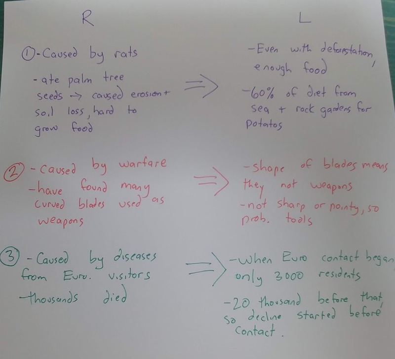 Sample Notes for a TOEFL integrated essay writing question